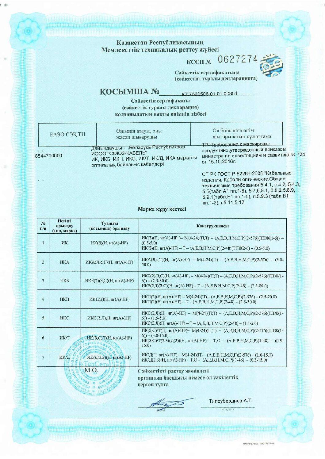 Сертификатқа қосымша